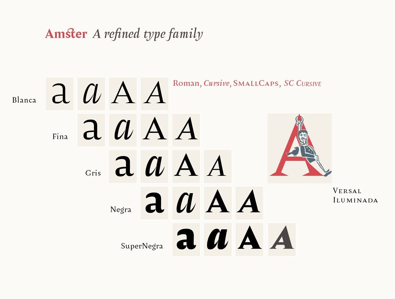 Amster is an energetic & refined type created by Francisco Gálvez, with a sharp concept on how refinement & austerity can meet harmoniously. Amster can build a text that is highly readable and friendly. It has five weights of roman & cursive both with smallcaps and fully equipped with all OT sorts, plus 2 kinds of swashes, smart ornaments, and a wonderful set of illuminated initials. Its style makes Amster very versatile, allowing for a wide range of uses: screen to print, small text to display, science to poetry. Read more at PampaType.com.