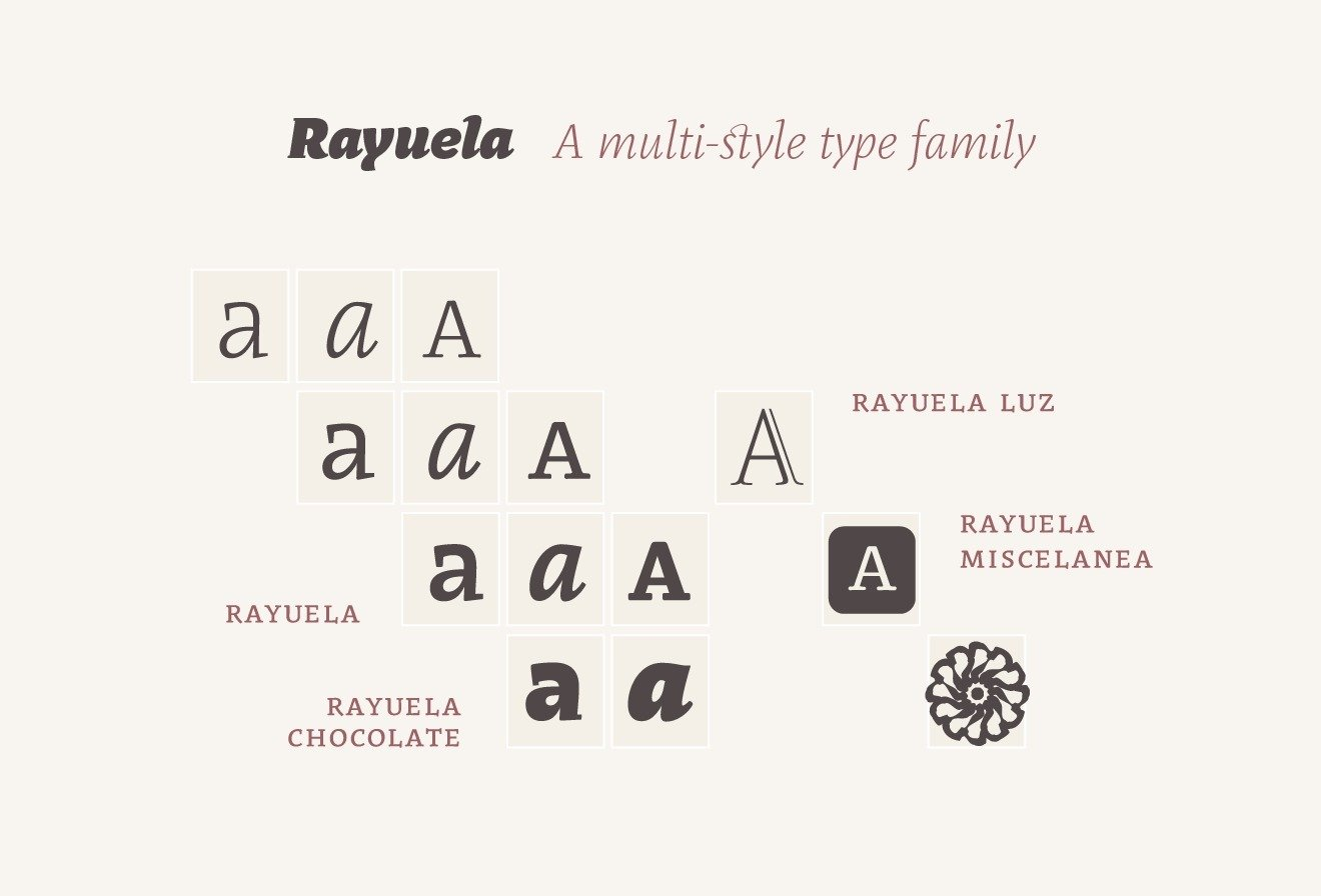 Rayuela, as many of PampaType families, include text fonts as well as display fonts and other distressed sorts.